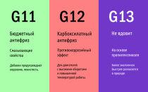 Антифриз G11 зеленый антифриз — G11 и G12 в чем разница