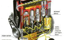 Какое масло стоит заливать в Приору 16-клапанную: рекомендации завода