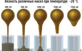 Температура закипания и вспышки моторного масла