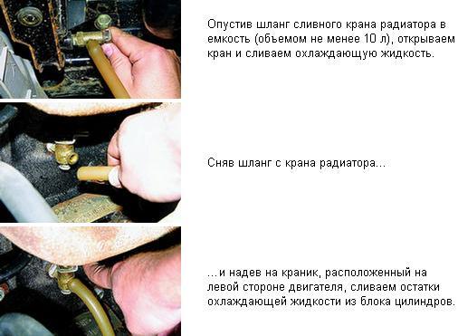 Как полностью слить антифриз с блока системы охлаждения, радиатора и двигателя